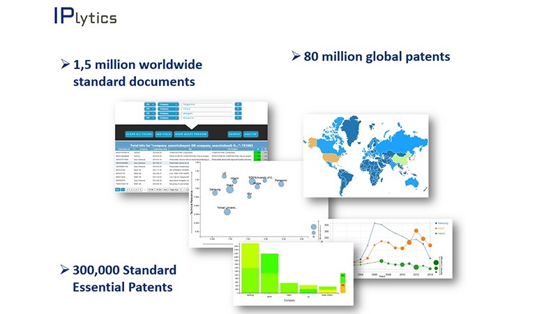 DIN Workshop: IPlytics presents analytical tool for identifying patenting and standardization activities
